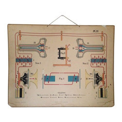 Vintage Swedish Telephone Engineering Diagram - And that, boys and girls, is how the telephone works!! A graphic vintage Swedish engineering diagram depicting the inter workings of the telephone.