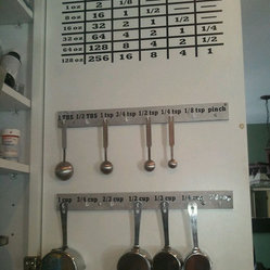Kitchen Cupboard Conversion Chart, Vinyl by Mellow Yellow Decor