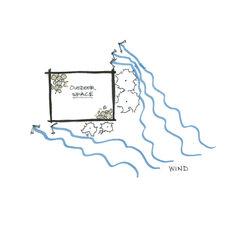 Contemporary Site And Landscape Plan by Alex Jewett: Godden Sudik Architects