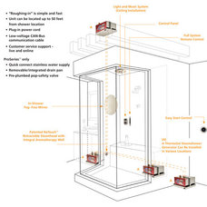 Build Your Own Steam Shower
