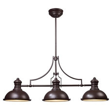 Industrial Outdoor Products by Elite Fixtures