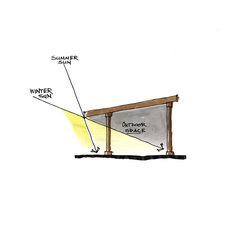 Contemporary Rendering by Alex Jewett: Godden Sudik Architects