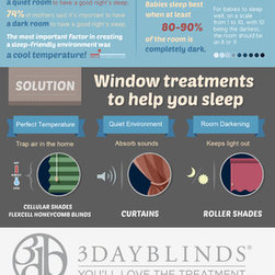 Infographics - Infographic on sleep troubles. Window treatments like- blackout shades, temperature and light control blinds and shades can ensure a good nights rest.