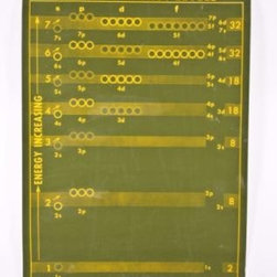 Vintage Posters - vintage c. 1962 electron energy level configuration table instructional poste