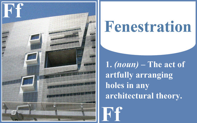 Flash cards for common architectural terms for Definition architecture