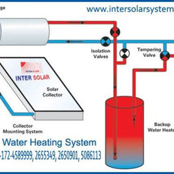 Solar Water Heating System -