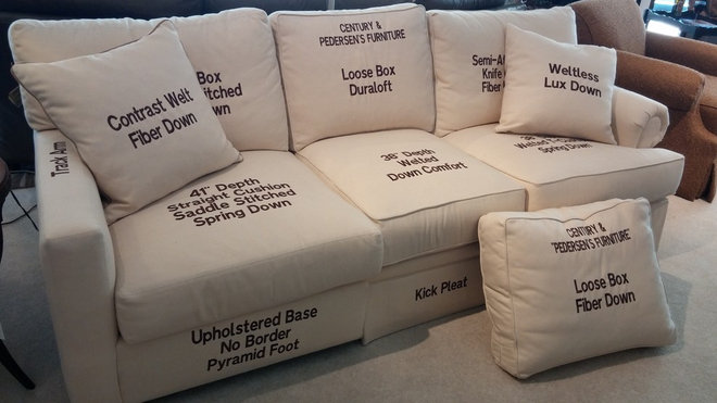 Upholstery Language All About Cushions