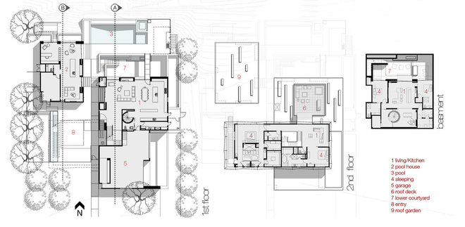 Contemporary Site And Landscape Plan by Assemblage Studio