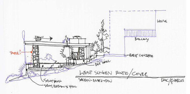 Landscape architect what do they do for What do landscape architects do