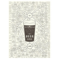 Contemporary Prints And Posters by Homestyled