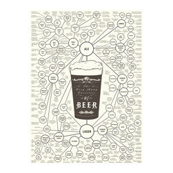 """""""The Very Many Varieties of Beer"""" Print by Pop Chart Lab - I bought this print for my husband for Christmas and it makes such a great addition to our home bar. It's sure to spark some conversations about beer during your next cocktail party!"""