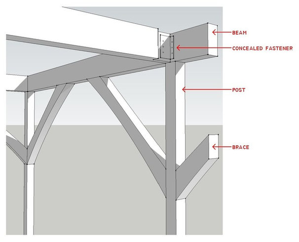 Know your house post and beam construction basics for Post beam construction