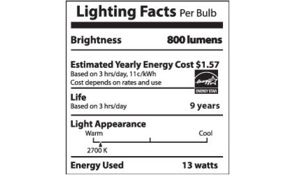 Eclectic  Lighting Facts Label
