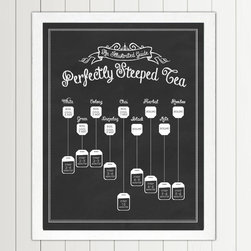 An Illustrated Guide: Perfectly Steeped Tea - Functional, graphic and original art! The print illustrates recommended water temperature and steep time for nine different types of tea.