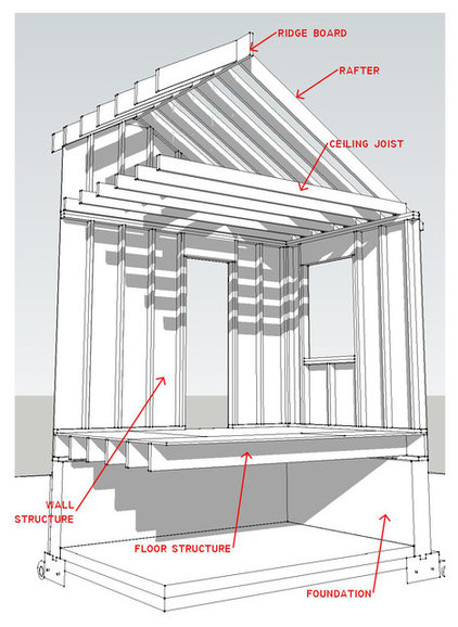 Know Your House Components Of A Roof