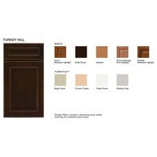 Traditional Kitchen Cabinetry by www6.homedepot.com