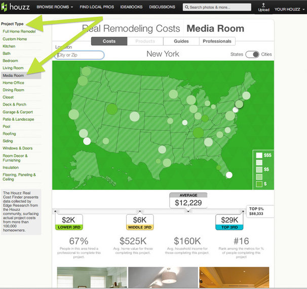 How to Use Houzz's Real Cost Finder