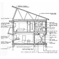 Modern Section The Solar House