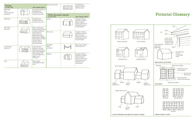 Must have book a field guide to american houses for Architectural styles guide
