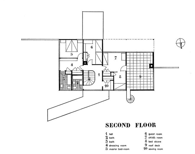 Modern Floor Plan Must-Know Moderns
