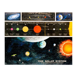 The Solar System Print - Artist's concept of our solar system from the 1970's. Shown are the orbits of the planets, the planets and their relative sizes and distances from each other and to sun.