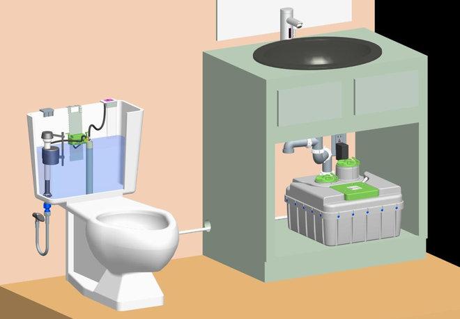Toilets by sloanvalve.com