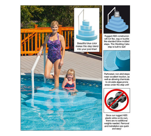 "Blue Wave - Blue Wave Blue Wedding Cake Pool Step - Ruggedly built, beautiful pool step doubles as a great seating area for kids and adults. For above ground pools. No extra ballast required!! This redesigned beauty has all the features you desire to make entry. After years of design and testing, our new wedding cake step has these unsurpassed benefits: super-strong injection molded abs construction that will not flex or buckle like blow molded steps. Holds over 500 lbs.! Wedding cake's glossy finish looks great and is easy to keep clean. The attractive blue color blends in with your liner; no weights are needed as ballasts. Removing and installing the step each season is quick and easy. No wading through cold water in the fall to remove weights as with blow molded steps. Well ventilated design means the wedding cake will allow chemicals to circulate and reduce algae buildup; perforated non-skid steps means excellent traction for safety; simple, easy assembly in 15 minutes or less; fits up to a 54"" deep pool. Step measures 42"" deep and 53"" wide; mounts easily to your deck or pool (hardware and brackets included) the benefits of this step far surpass any blow molded step on the market. Backed by a 2 year warranty. All this quality at this great price! ."