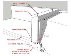 House parts details