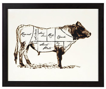 Cow Butcher Chart contemporary-prints-and-posters