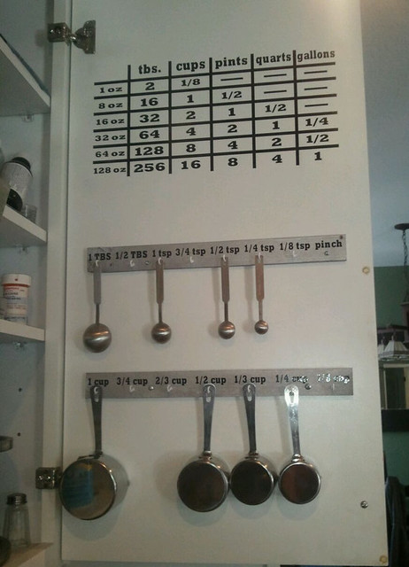 Kitchen Cupboard Conversion Chart, Vinyl by Mellow Yellow Decor traditional