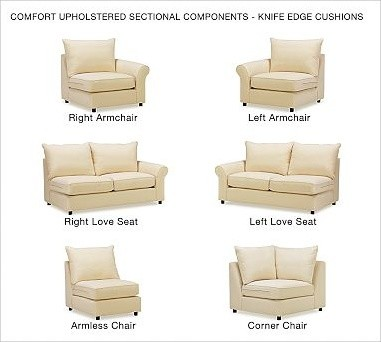 PB Comfort Upholstered Right Chaise, Knife-Edge Cushion, Down-Blend Wrap Cushion traditional-decorative-pillows