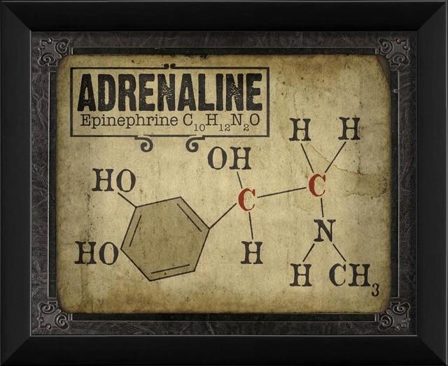 Adrenaline Molecule Framed Artwork Contemporary Prints