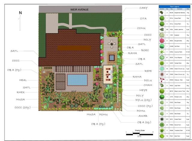 Landscape Plans - Contemporary - Site And Landscape Plan ...