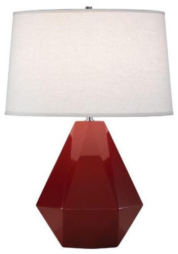 Robert Abbey Delta Table Lamp in Oxblood traditional-table-lamps