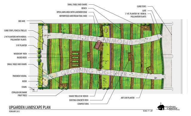 site and landscape plan UPGarden Landscape Plan Labeled