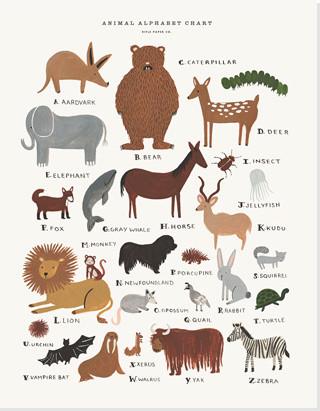 Animal Alphabet Chart modern-kids-decor