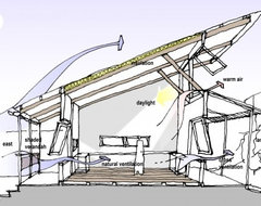 home design shed roof style house plans house design plans,Small Shed Roof House Plans