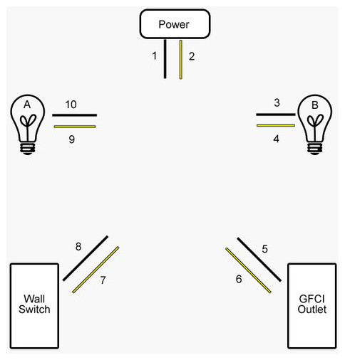 Residential Electrical Wiring Diagrams On besides Electrical Outlet Symbol besides Power Outlet Symbol Floor Plan together with Wiring Wall Lights as well Switch Wiring Diagram  mon And Neutral. on wiring gfci outlet with switch