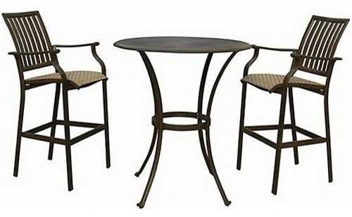 Panama Jack Island Breeze 3 Piece Pub Table Set Traditional Patio Furnitu