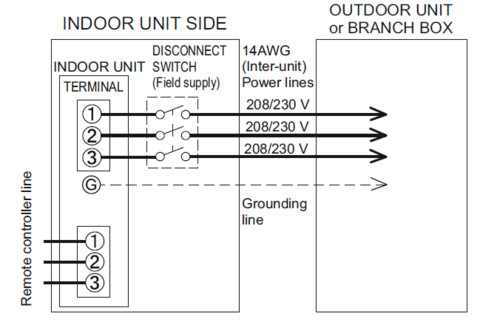 ductless air wiring diagram wiring diagram third level fujitsu mini split parts list fujitsu mini split wiring diagram #5