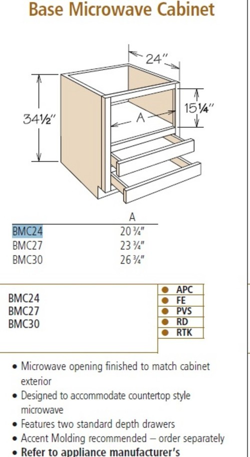 Microwave size and trim kit size for Built in microwave cabinet size