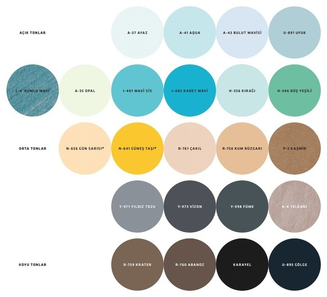 2015 2016 Wall Color Trends