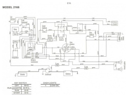 Cub Cadet Wiring Diagram Switch Wiring Diagram