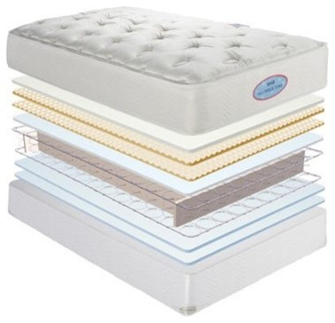 Simmons Slumber Time Cosmic Swirl Plush Mattress modern-beds