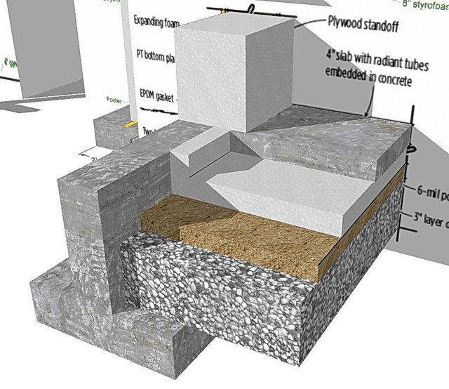Super insulated composite building systems for Super insulated home plans