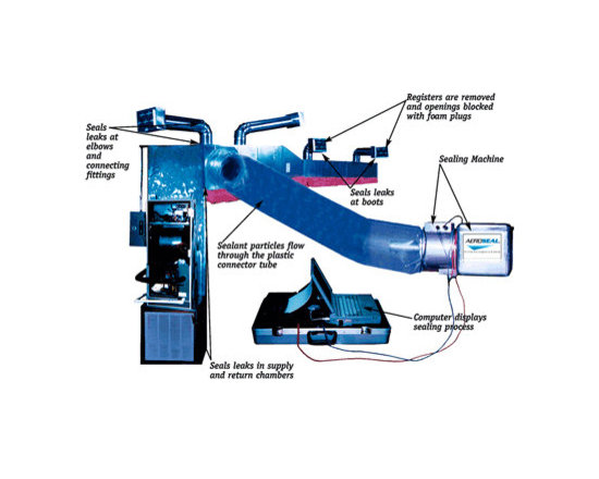 The AeroSeal Process -