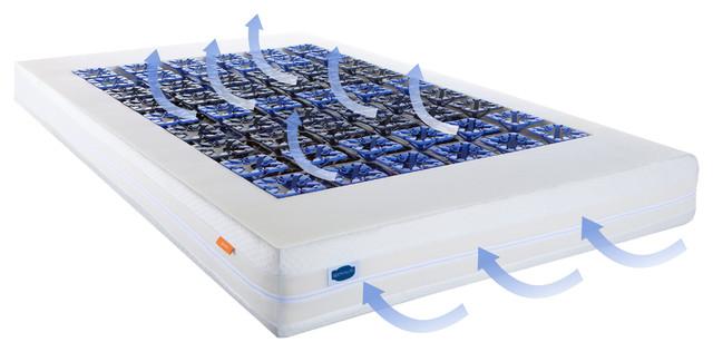 Somnium contemporary-mattresses