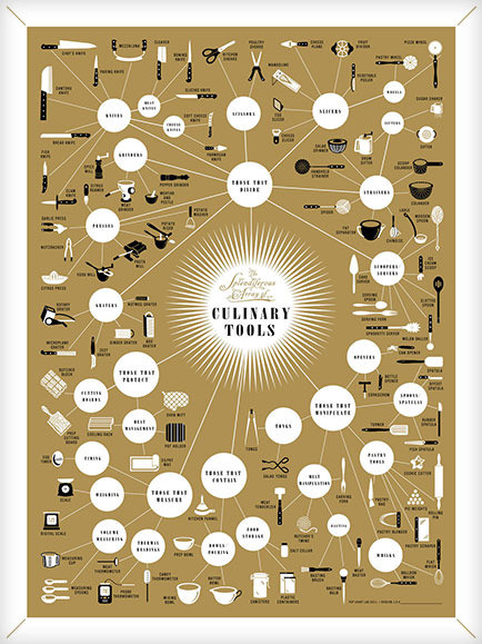 The Splendiferous Array of Culinary Tools Print contemporary-prints-and-posters