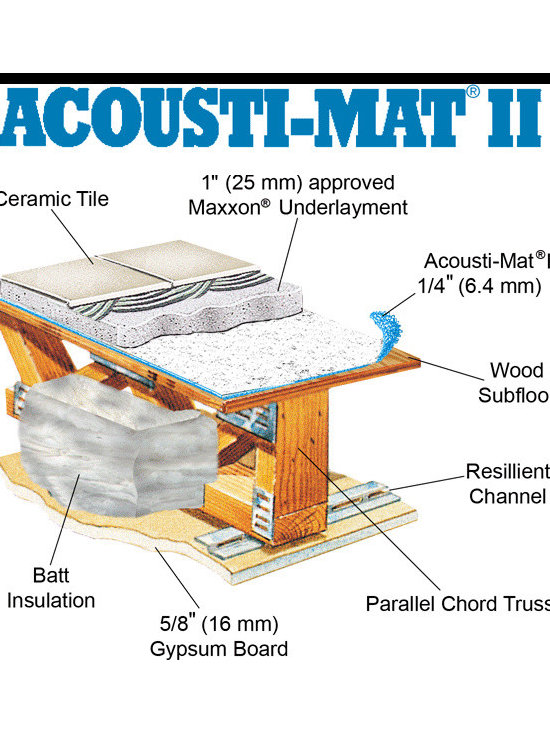 Soundproofing and Acoustic Consulting -