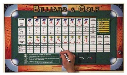 Quot Billiard Amp Golf Quot Wall Mounted Scoreboard Gam